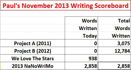 2013-11-01 Writing Scoreboard
