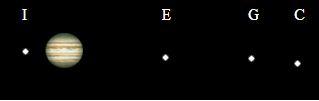Jupiter Moon Positions