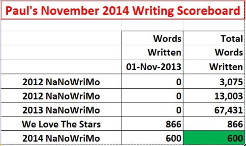 2014-11-01 Word Count Graphic