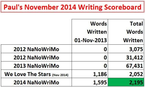 2014-11-02 Word Count Graphic