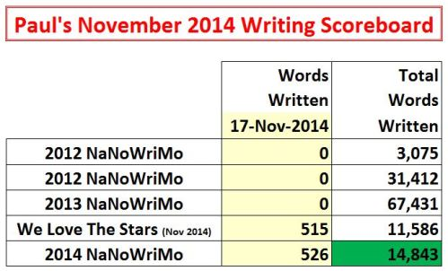 2014-11-17 Word Count Graphic