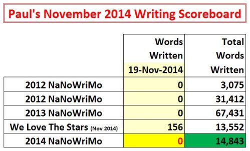2014-11-19 Word Count Graphic