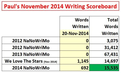 2014-11-20 Word Count Graphic