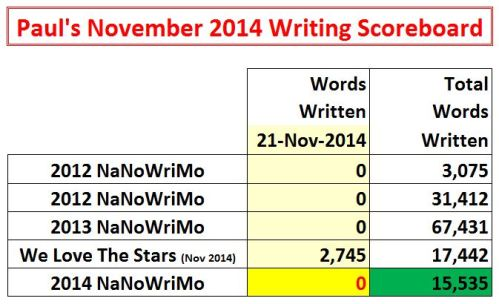 2014-11-21 Word Count Graphic