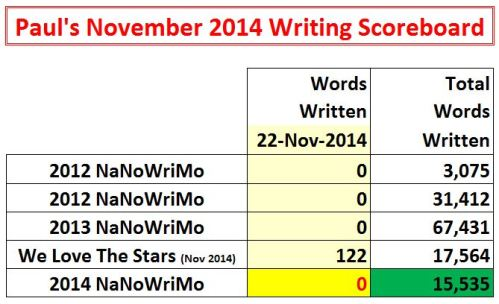 2014-11-22 Word Count Graphic