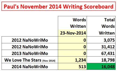2014-11-23 Word Count Graphic
