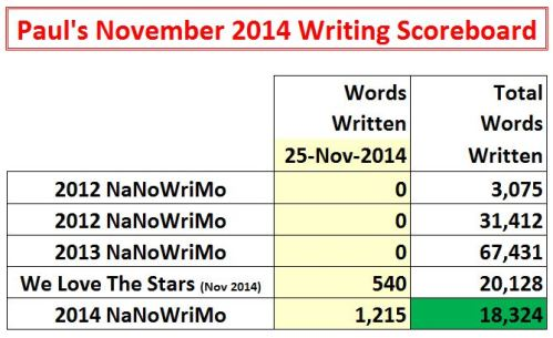 2014-11-25 Word Count Graphic