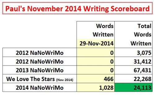 2014-11-29 Word Count Graphic