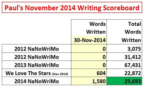 2014-11-30 Word Count Graphic
