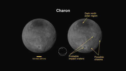 2015-07-12 Charon Annotated