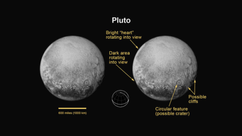 2015-07-12 Pluto Annotated