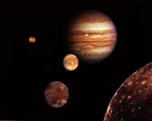 Voyager 1 Jupiter System
