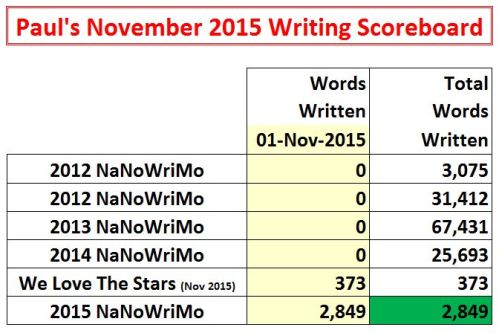 2015-11-01 Word Count Graphic