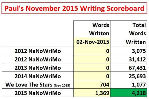 2015-11-02 Word Count Graphic