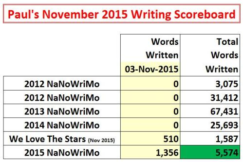 2015-11-03 Word Count Graphic