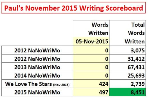 2015-11-05 Word Count Graphic