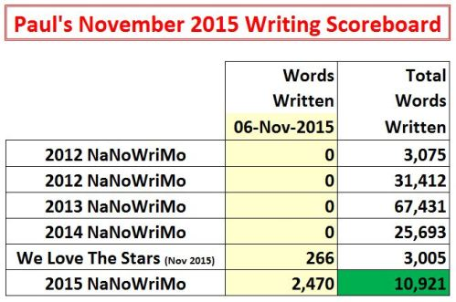 2015-11-06 Word Count Graphic