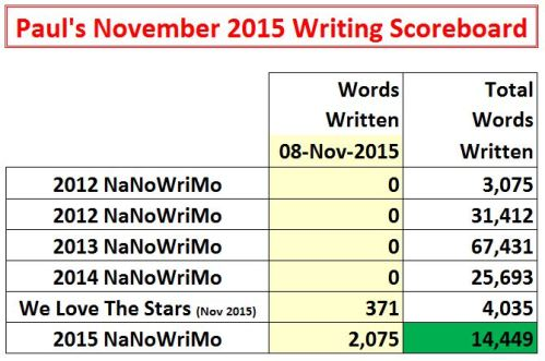 2015-11-08 Word Count Graphic