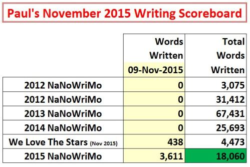 2015-11-09 Word Count Graphic