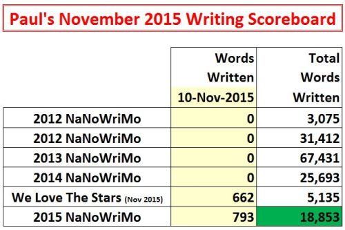 2015-11-10 Word Count Graphic