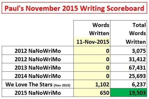 2015-11-11 Word Count Graphic