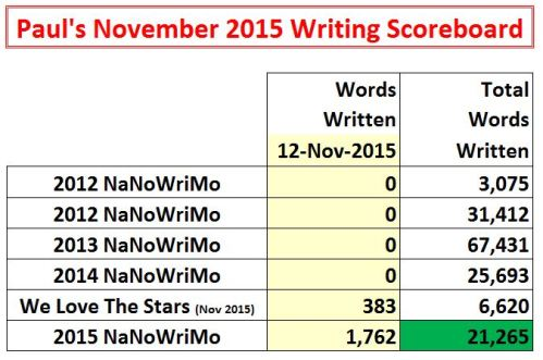 2015-11-12 Word Count Graphic