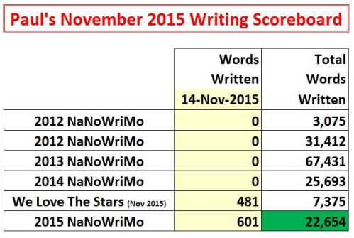 2015-11-14 Word Count Graphic