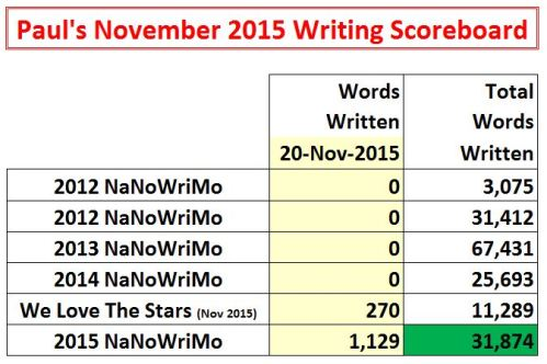 2015-11-20 Word Count Graphic