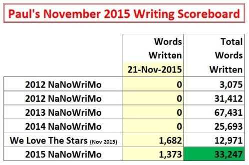 2015-11-21 Word Count Graphic