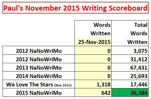2015-11-25 Word Count Graphic