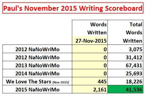 2015-11-27 Word Count Graphic