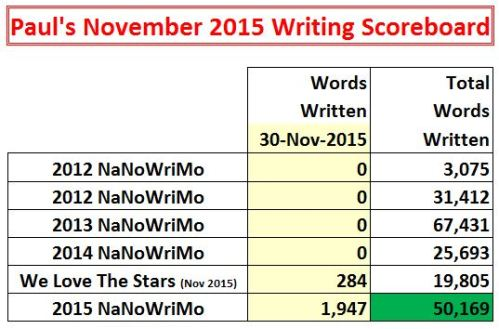 2015-11-30 Word Count Graphic